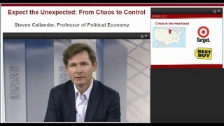 Expect the Unexpected: From Chaos to Control