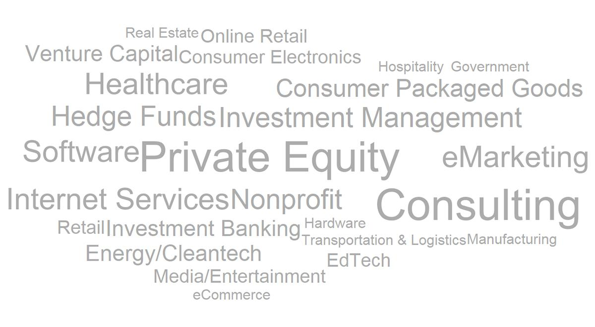 word cloud from employment report