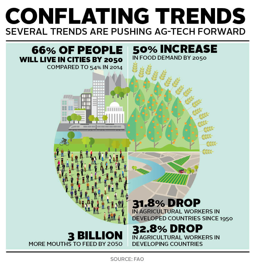 https://www.gsb.stanford.edu/sites/gsb/files/resources/fof-mainbar-infographic-trends-01.jpg