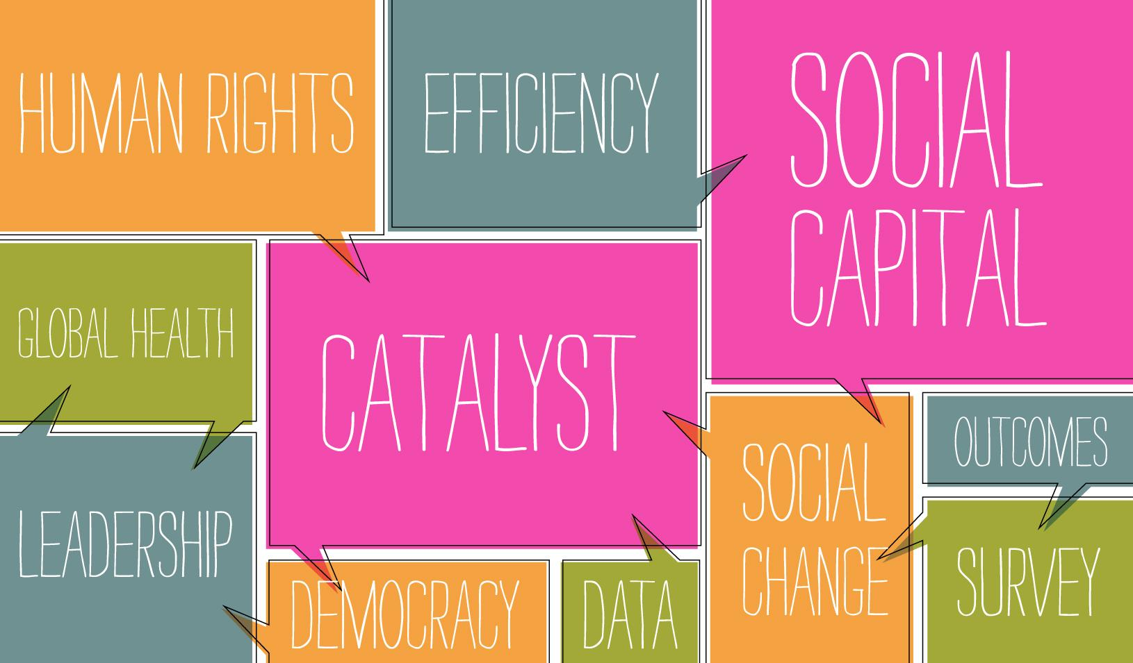 "The Language of Nonprofits includes phrases like ""human rights,"" ""efficiency,"" ""social capital,"" ""global health,"" ""catalyst,"" ""social change,"" ""outcomes,"" ""survey,"" ""leadership,"" ""democracy"", and ""data."""