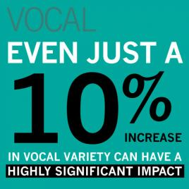 VOCAL: Even just a 10% increase in vocal variety can have an highly significant impact