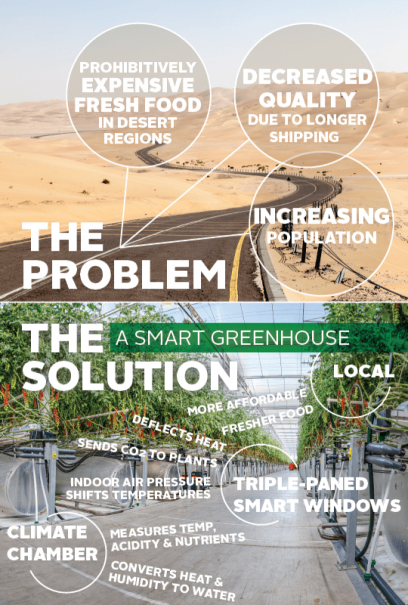 Groovy Pure Harvest A Smarter Greenhouse Brings Fresh Produce To Home Interior And Landscaping Oversignezvosmurscom